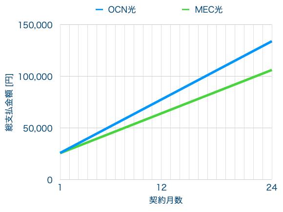 OCNVSMEC_02