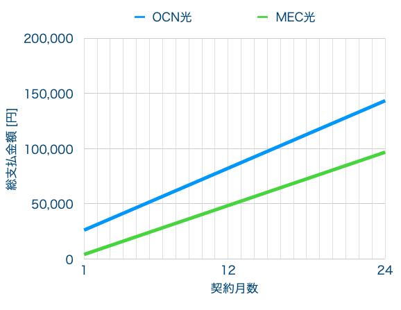 OCNVSMEC_03