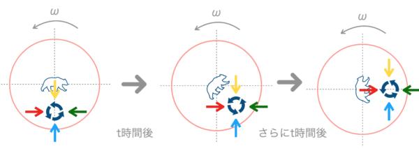 typhoon_coriolis_02