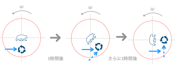 typhoon_coriolis_03